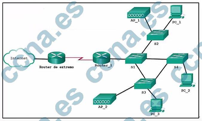 p4-c1-m3-v6