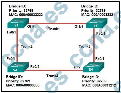 p8-c3-m3-v6