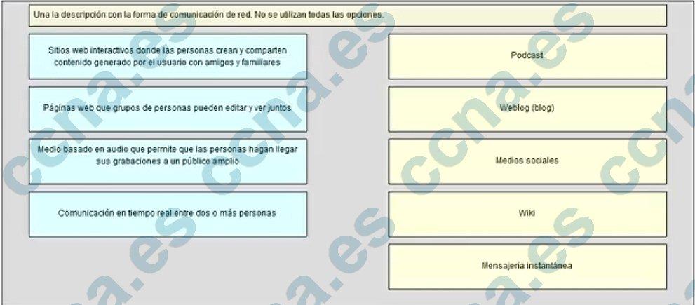 ccna1 v5.1 capitulo 1 examen
