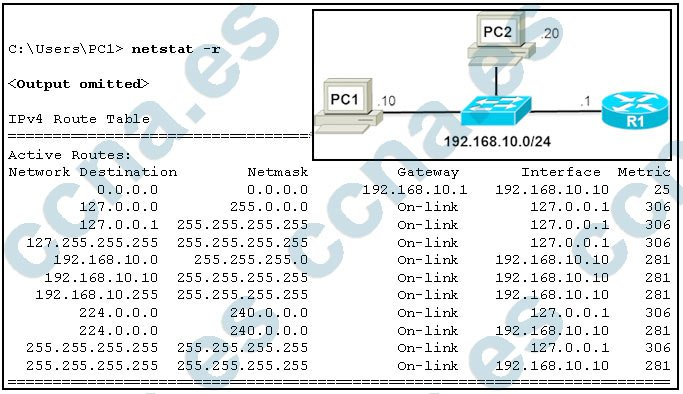 ccna1 v5.1 capitulo 6 examen