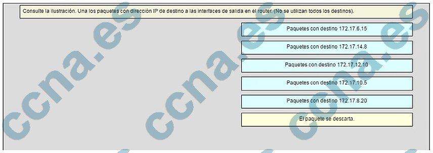 ccna1 v6 examen final opcion a