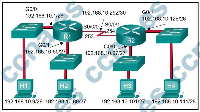 p10-c7-m2-v6