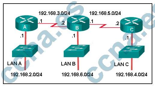 p12-c2-m2-v6