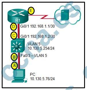 p18-c2-m3-v6