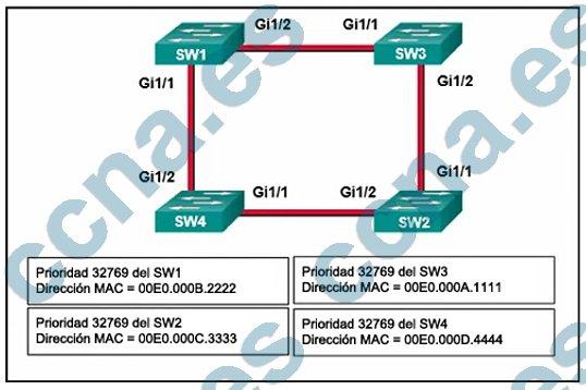 p7-c3-m3-v6