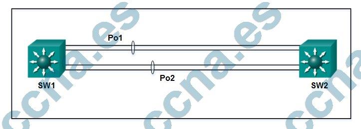 p20-pf-m3-v6