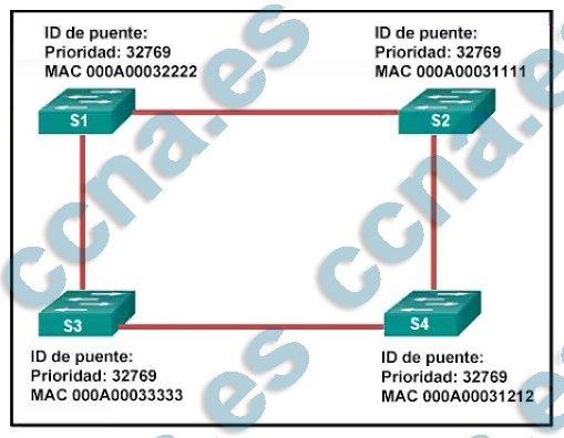 p14-pf-m3-v6